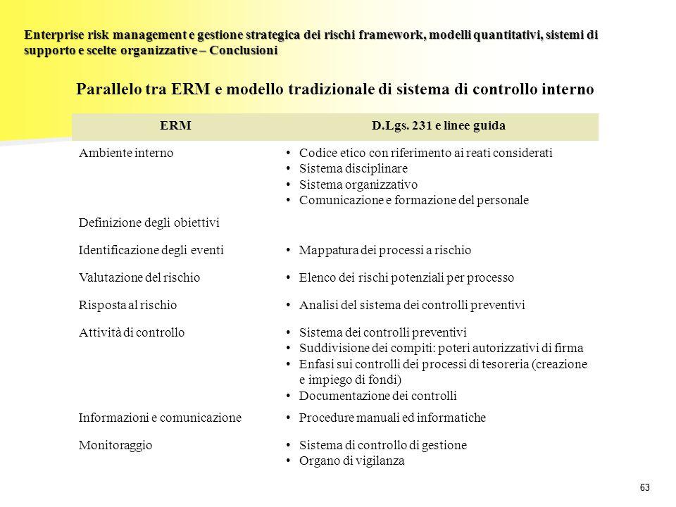63 Enterprise risk management e gestione strategica dei rischi framework, modelli quantitativi, sistemi di supporto e scelte organizzative – Conclusio