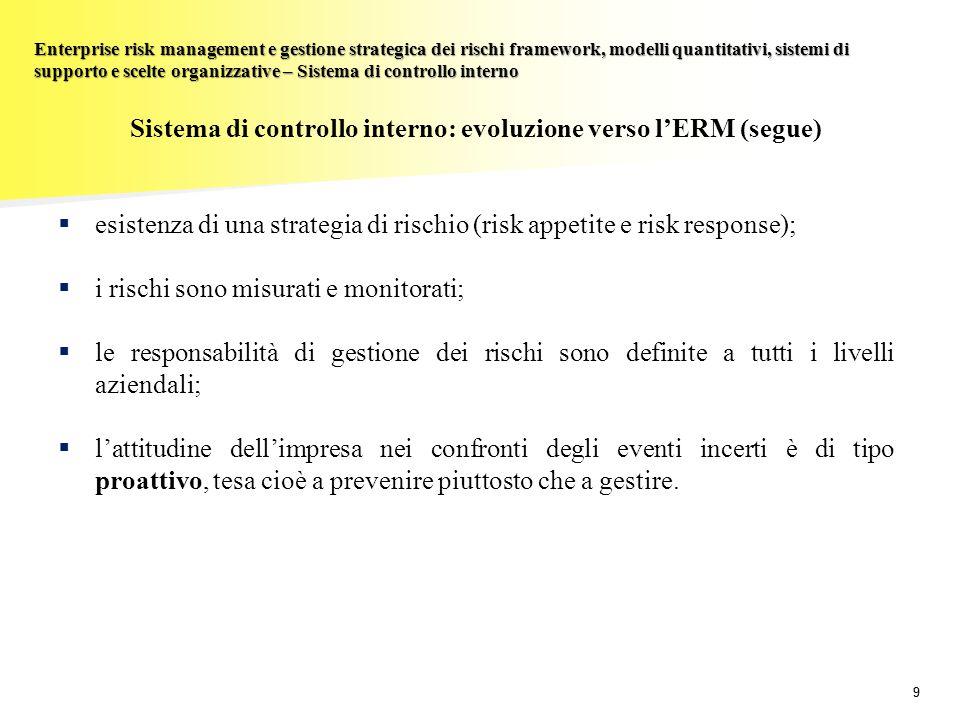 10 Enterprise risk management e gestione strategica dei rischi framework, modelli quantitativi, sistemi di supporto e scelte organizzative – ERM: definizione Definizione di Enterprise Risk Management (ERM) Tutte le aziende devono affrontare eventi incerti.