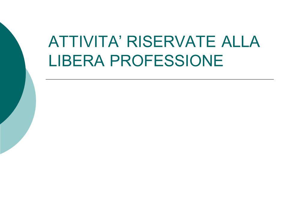 ATTIVITA' RISERVATE ALLA LIBERA PROFESSIONE