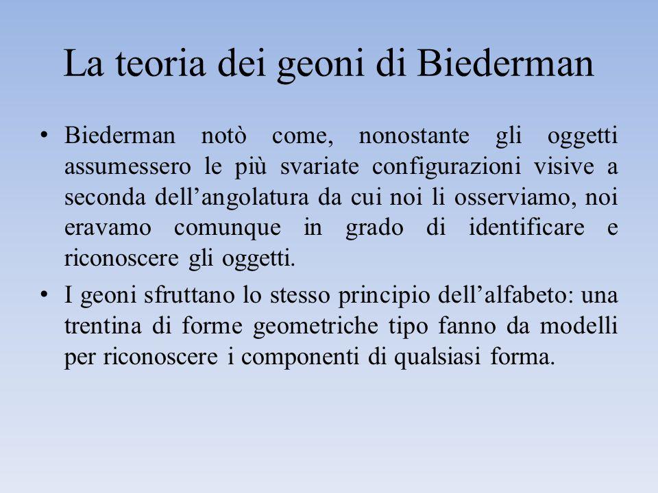 La teoria dei geoni di Biederman Secondo Biederman il nostro sistema percettivo posto di fronte ad uno stimolo, ne individua la struttura.