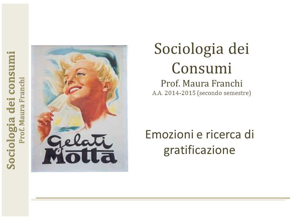 Sociologia dei Consumi Prof.Maura Franchi A.A.