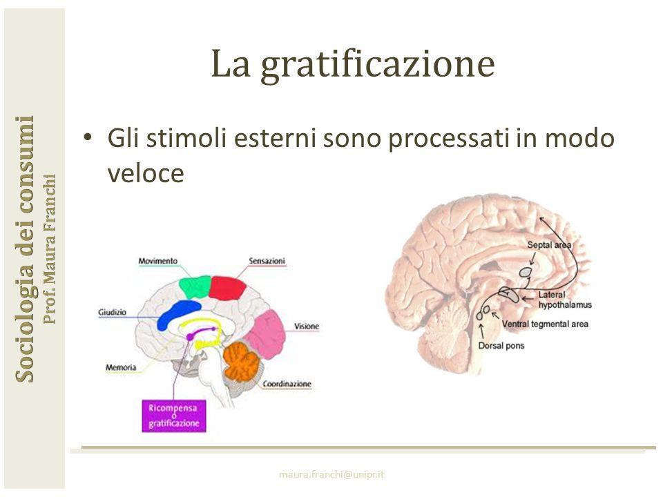 Gli stimoli esterni sono processati in modo veloce maura.franchi@unipr.it La gratificazione