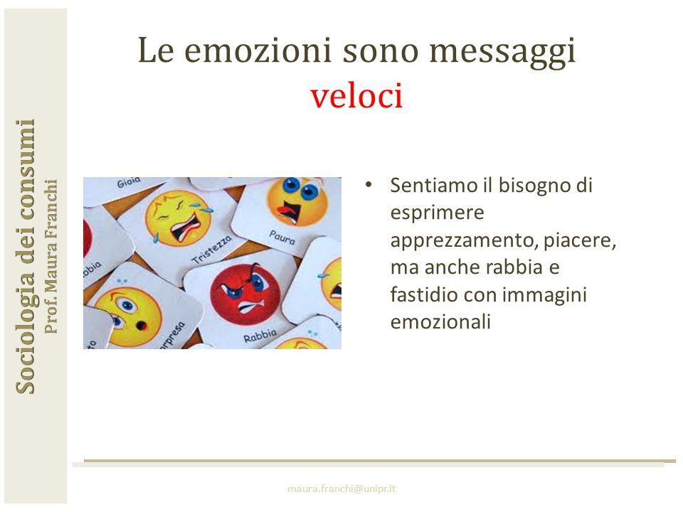 maura.franchi@unipr.it Le emozioni sono messaggi veloci Sentiamo il bisogno di esprimere apprezzamento, piacere, ma anche rabbia e fastidio con immagini emozionali