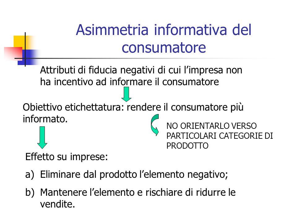 Asimmetria informativa del consumatore Attributi di fiducia negativi di cui l'impresa non ha incentivo ad informare il consumatore Obiettivo etichettatura: rendere il consumatore più informato.