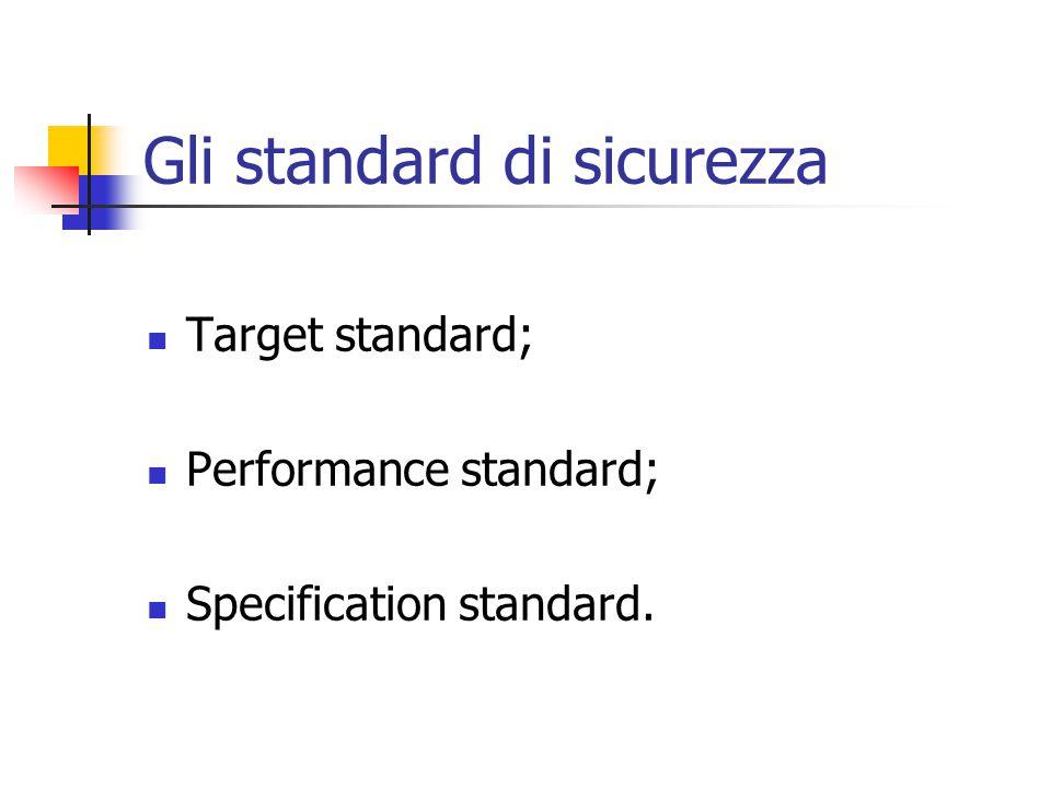 Gli standard di sicurezza Target standard; Performance standard; Specification standard.