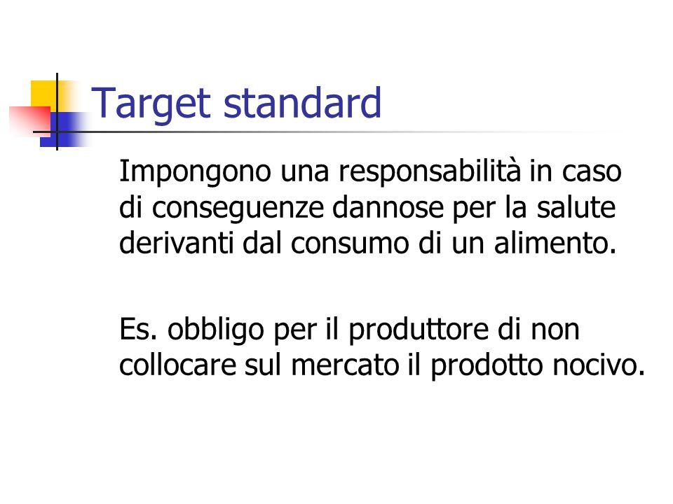 Target standard Impongono una responsabilità in caso di conseguenze dannose per la salute derivanti dal consumo di un alimento.