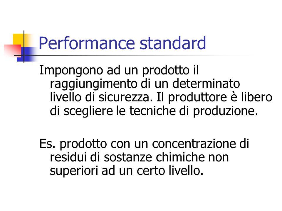 Performance standard Impongono ad un prodotto il raggiungimento di un determinato livello di sicurezza.