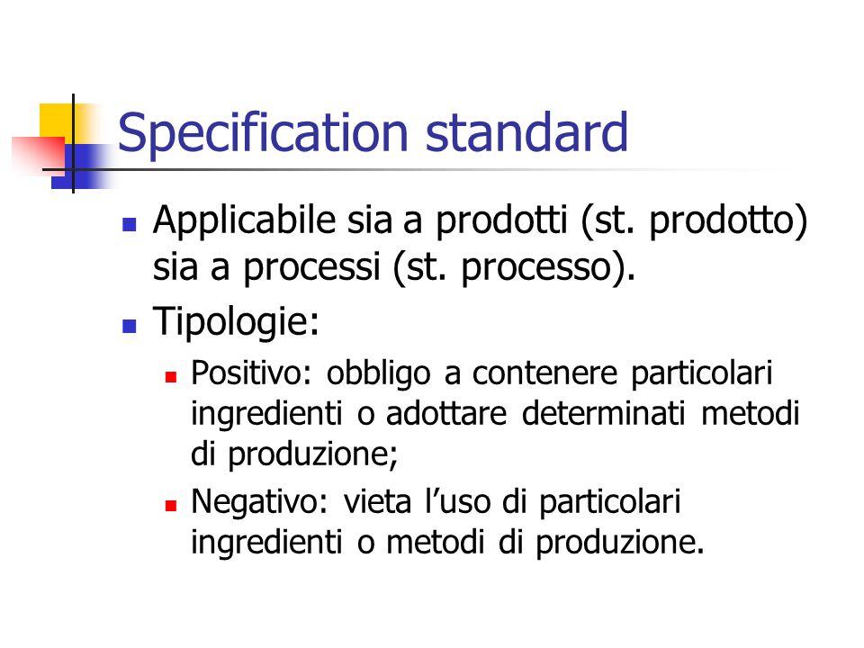 Specification standard Applicabile sia a prodotti (st.