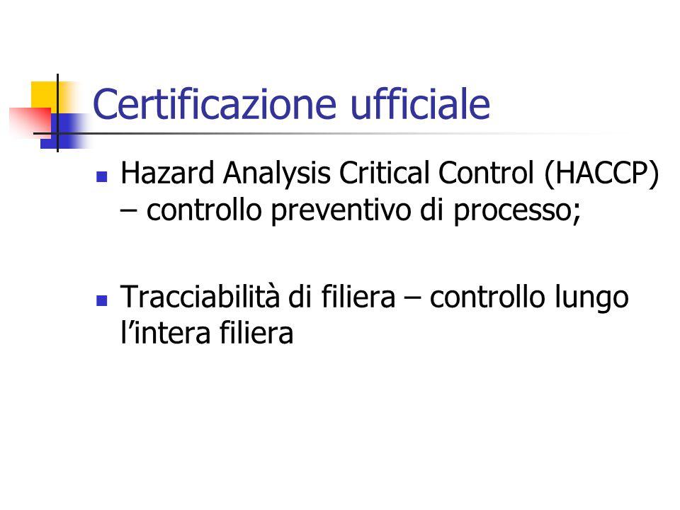 Certificazione ufficiale Hazard Analysis Critical Control (HACCP) – controllo preventivo di processo; Tracciabilità di filiera – controllo lungo l'intera filiera