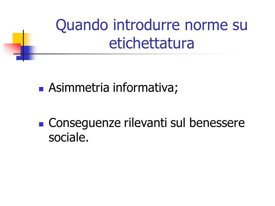Quando introdurre norme su etichettatura Asimmetria informativa; Conseguenze rilevanti sul benessere sociale.