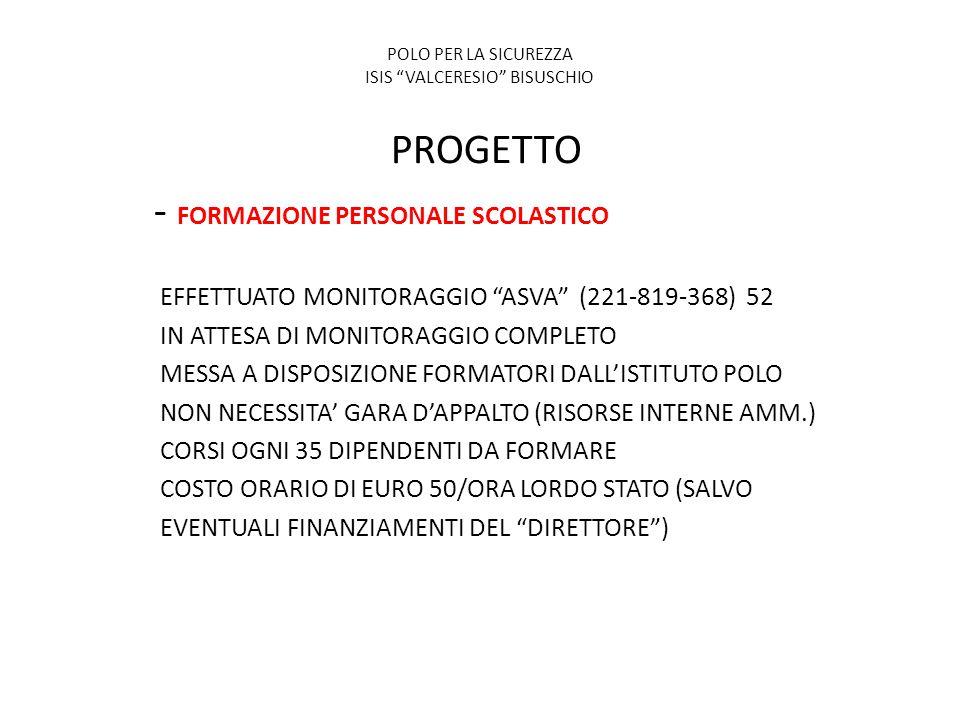 """POLO PER LA SICUREZZA ISIS """"VALCERESIO"""" BISUSCHIO PROGETTO - FORMAZIONE PERSONALE SCOLASTICO EFFETTUATO MONITORAGGIO """"ASVA"""" (221-819-368) 52 IN ATTESA"""