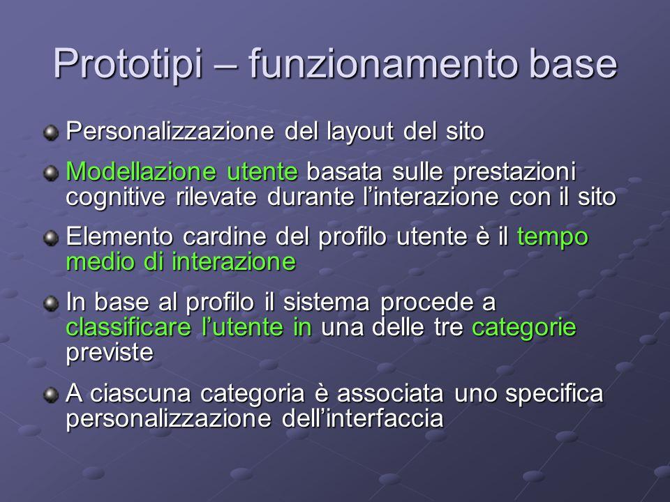 Prototipi – funzionamento base Personalizzazione del layout del sito Modellazione utente basata sulle prestazioni cognitive rilevate durante l'interaz