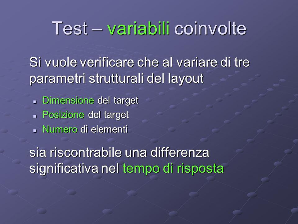 Test – variabili coinvolte Si vuole verificare che al variare di tre parametri strutturali del layout Dimensione del target Dimensione del target Posi