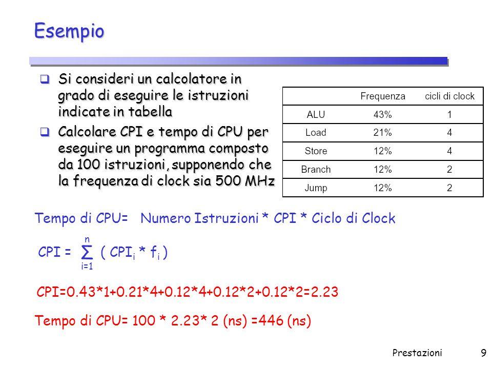 Prestazioni9 Esempio  Si consideri un calcolatore in grado di eseguire le istruzioni indicate in tabella  Calcolare CPI e tempo di CPU per eseguire