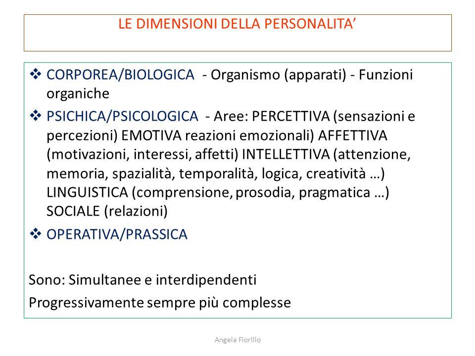LE DIMENSIONI DELLA PERSONALITA'  CORPOREA/BIOLOGICA - Organismo (apparati) - Funzioni organiche  PSICHICA/PSICOLOGICA - Aree: PERCETTIVA (sensazion