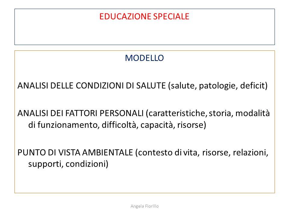 EDUCAZIONE SPECIALE MODELLO ANALISI DELLE CONDIZIONI DI SALUTE (salute, patologie, deficit) ANALISI DEI FATTORI PERSONALI (caratteristiche, storia, mo