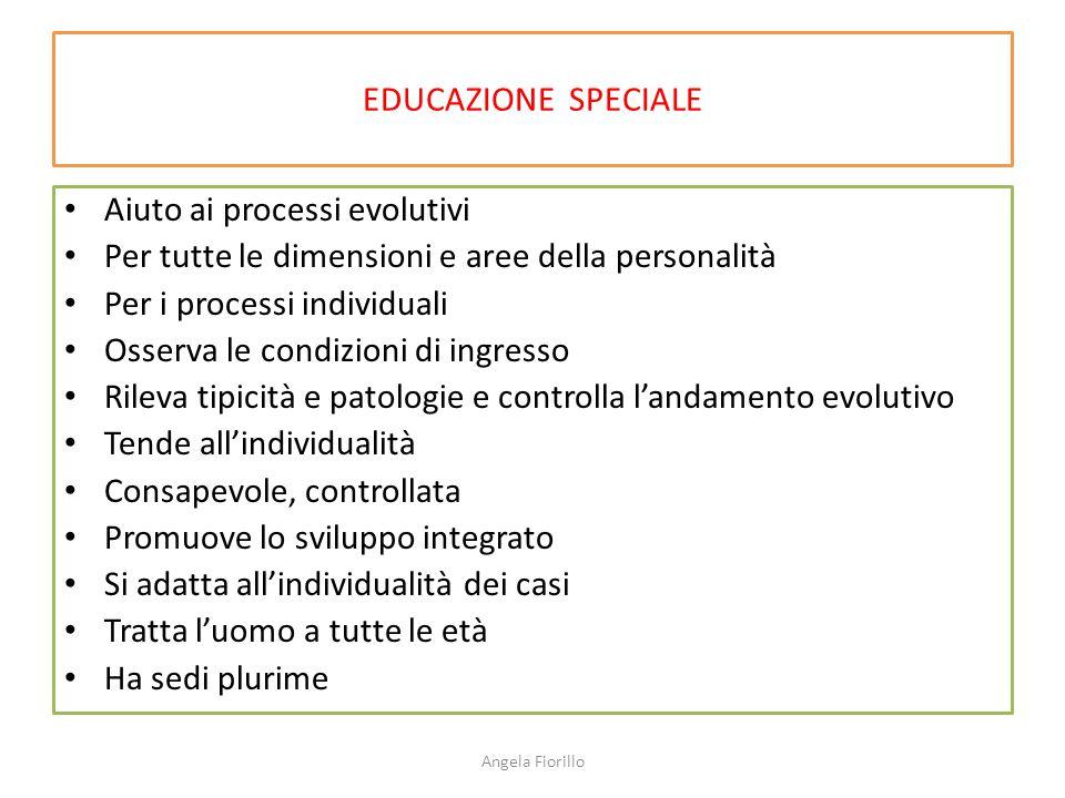 EDUCAZIONE SPECIALE Aiuto ai processi evolutivi Per tutte le dimensioni e aree della personalità Per i processi individuali Osserva le condizioni di i