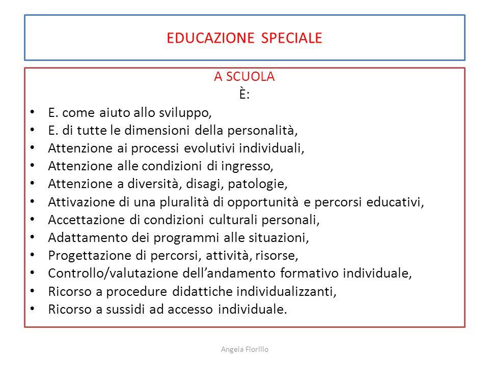 EDUCAZIONE SPECIALE A SCUOLA È: E. come aiuto allo sviluppo, E. di tutte le dimensioni della personalità, Attenzione ai processi evolutivi individuali