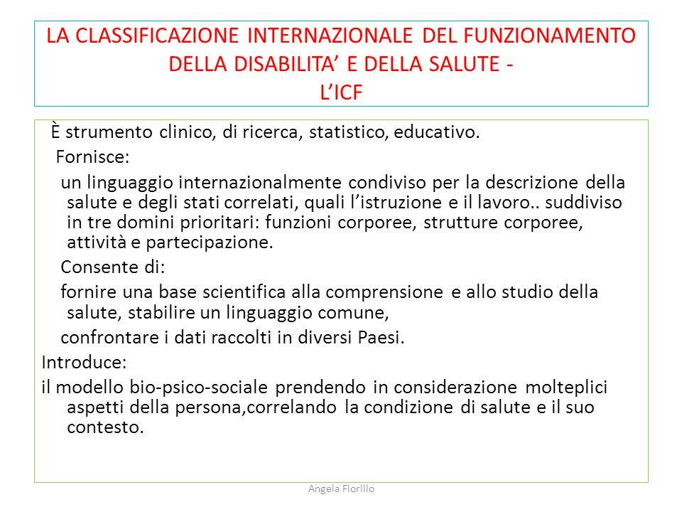 LA CLASSIFICAZIONE INTERNAZIONALE DEL FUNZIONAMENTO DELLA DISABILITA' E DELLA SALUTE - L'ICF È strumento clinico, di ricerca, statistico, educativo. F