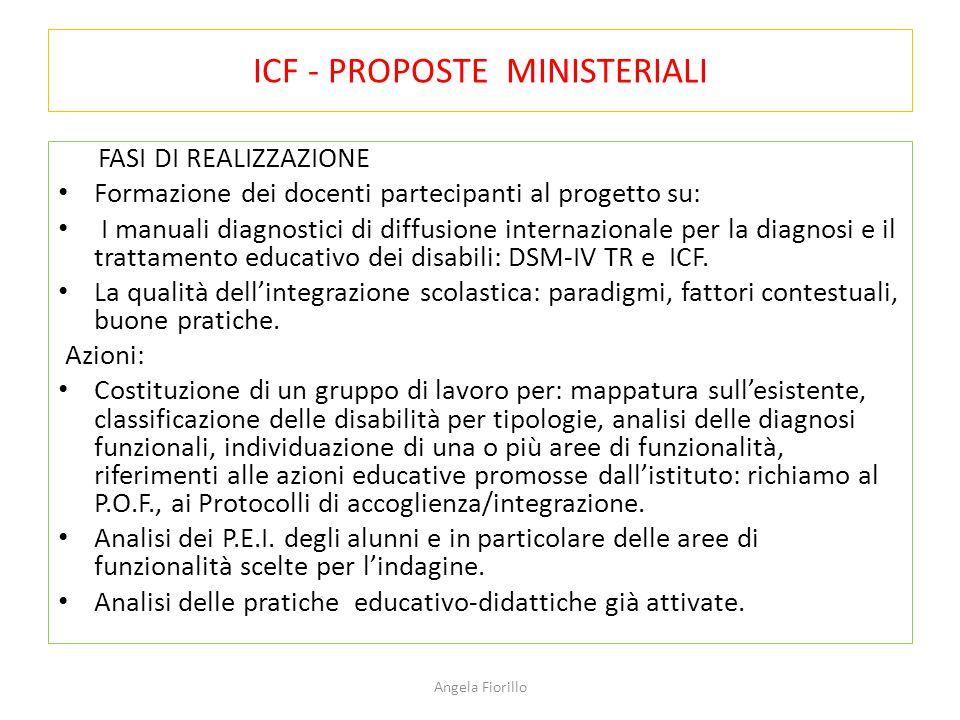 ICF - PROPOSTE MINISTERIALI FASI DI REALIZZAZIONE Formazione dei docenti partecipanti al progetto su: I manuali diagnostici di diffusione internaziona
