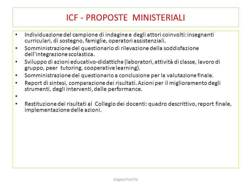 ICF - PROPOSTE MINISTERIALI Individuazione del campione di indagine e degli attori coinvolti: insegnanti curriculari, di sostegno, famiglie, operatori