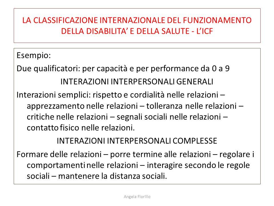 LA CLASSIFICAZIONE INTERNAZIONALE DEL FUNZIONAMENTO DELLA DISABILITA' E DELLA SALUTE - L'ICF Esempio: Due qualificatori: per capacità e per performanc