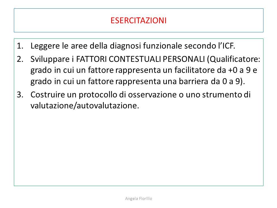 ESERCITAZIONI 1.Leggere le aree della diagnosi funzionale secondo l'ICF. 2.Sviluppare i FATTORI CONTESTUALI PERSONALI (Qualificatore: grado in cui un