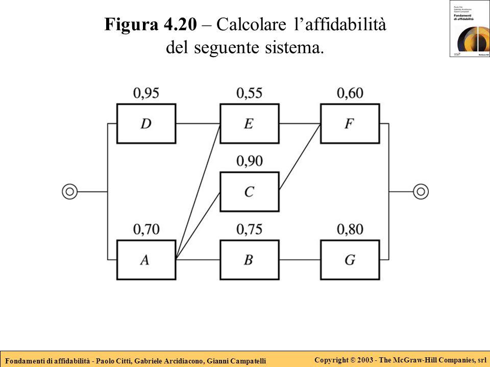 Fondamenti di affidabilità - Paolo Citti, Gabriele Arcidiacono, Gianni Campatelli Copyright © 2003 - The McGraw-Hill Companies, srl Figura 4.20 – Calc