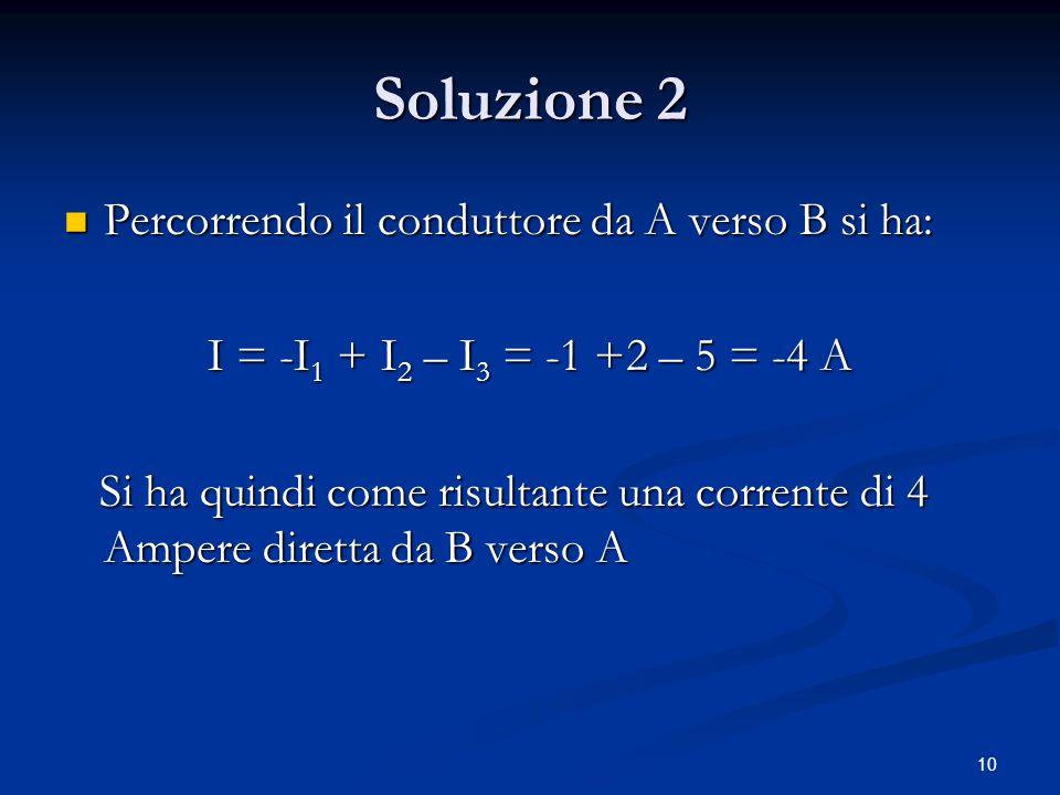 10 Soluzione 2 Percorrendo il conduttore da A verso B si ha: Percorrendo il conduttore da A verso B si ha: I = -I 1 + I 2 – I 3 = -1 +2 – 5 = -4 A Si