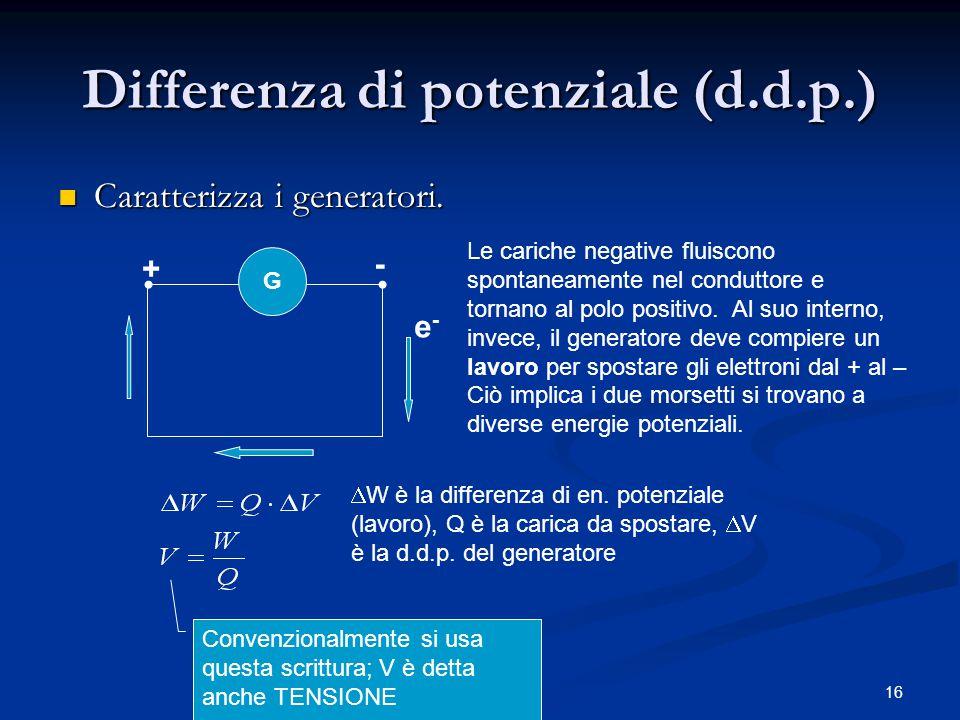 16 Differenza di potenziale (d.d.p.) Caratterizza i generatori. Caratterizza i generatori. G + - e-e- Le cariche negative fluiscono spontaneamente nel