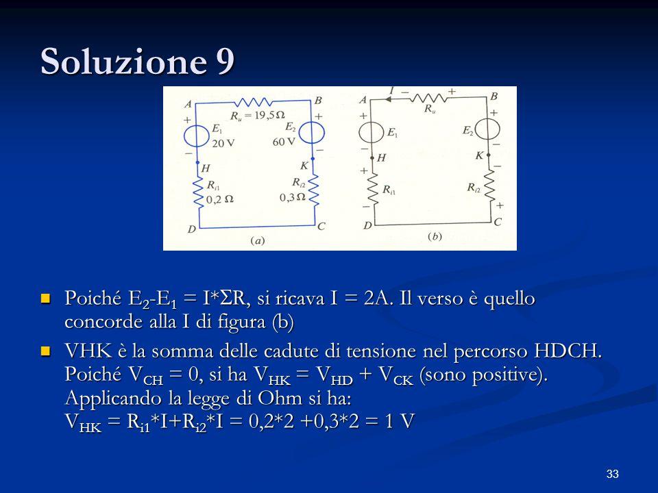 33 Soluzione 9 Poiché E 2 -E 1 = I*  R, si ricava I = 2A. Il verso è quello concorde alla I di figura (b) VHK è la somma delle cadute di tensione nel