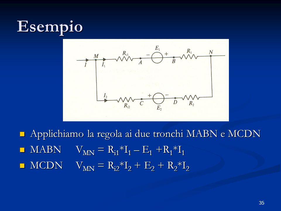 35 Esempio Applichiamo la regola ai due tronchi MABN e MCDN MABNV MN = R i1 *I 1 – E 1 +R 1 *I 1 MCDNV MN = R i2 *I 2 + E 2 + R 2 *I 2