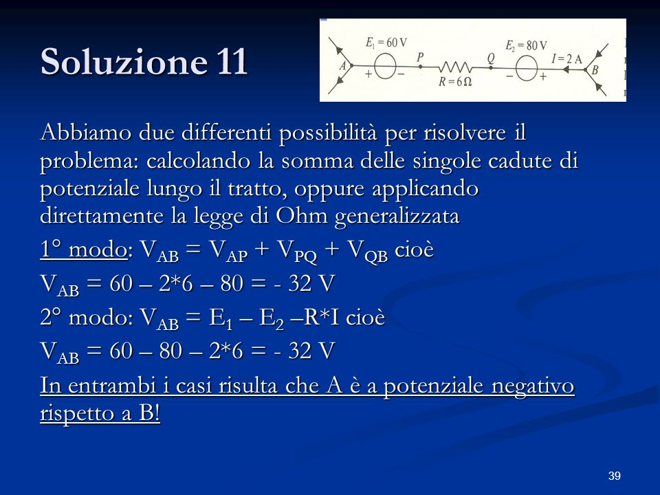 39 Soluzione 11 Abbiamo due differenti possibilità per risolvere il problema: calcolando la somma delle singole cadute di potenziale lungo il tratto,