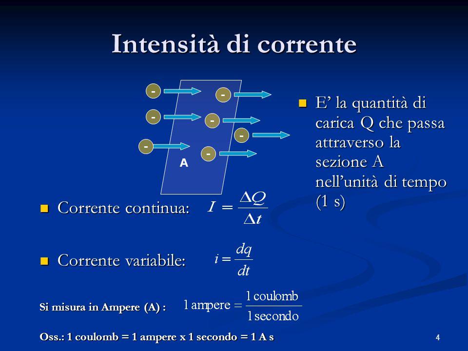 4 Intensità di corrente E' la quantità di carica Q che passa attraverso la sezione A nell'unità di tempo (1 s) - - - - - - - A Corrente continua: Corr
