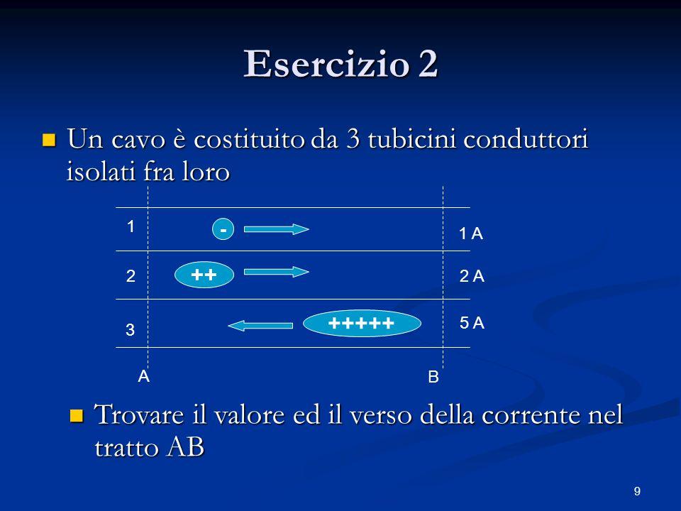 9 Esercizio 2 Un cavo è costituito da 3 tubicini conduttori isolati fra loro Un cavo è costituito da 3 tubicini conduttori isolati fra loro 1 2 3 - ++