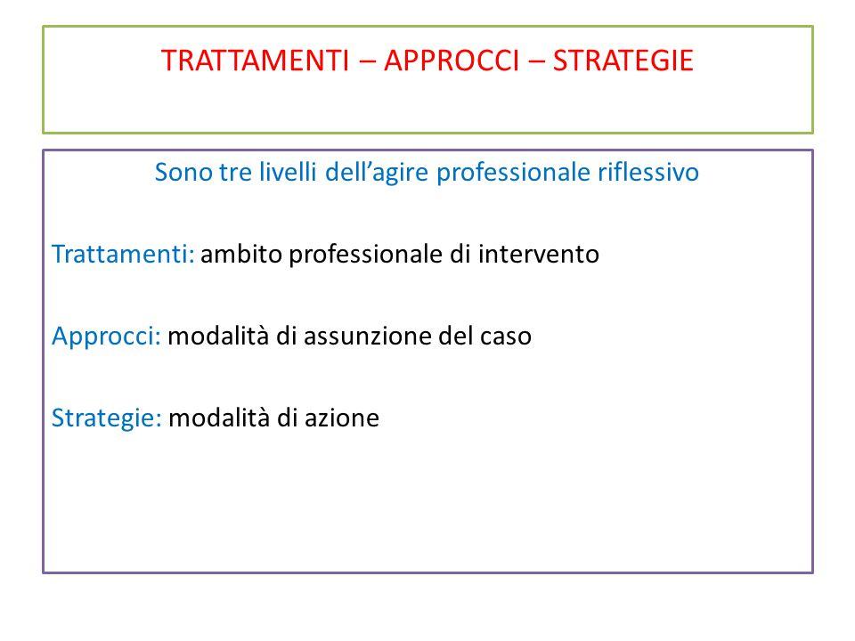 TRATTAMENTI – APPROCCI – STRATEGIE Sono tre livelli dell'agire professionale riflessivo Trattamenti: ambito professionale di intervento Approcci: moda