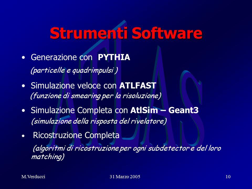 M.Verducci31 Marzo 200510 Strumenti Software Generazione con PYTHIA (particelle e quadrimpulsi ) Simulazione veloce con ATLFAST (funzione di smearing per la risoluzione) Simulazione Completa con AtlSim – Geant3 (simulazione della risposta del rivelatore) Ricostruzione Completa (algoritmi di ricostruzione per ogni subdetector e del loro matching)