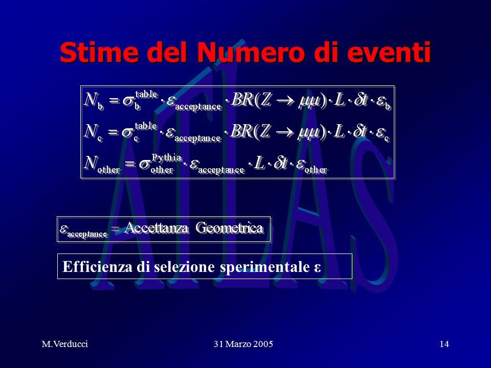 M.Verducci31 Marzo 200514 Efficienza di selezione sperimentale ε Stime del Numero di eventi