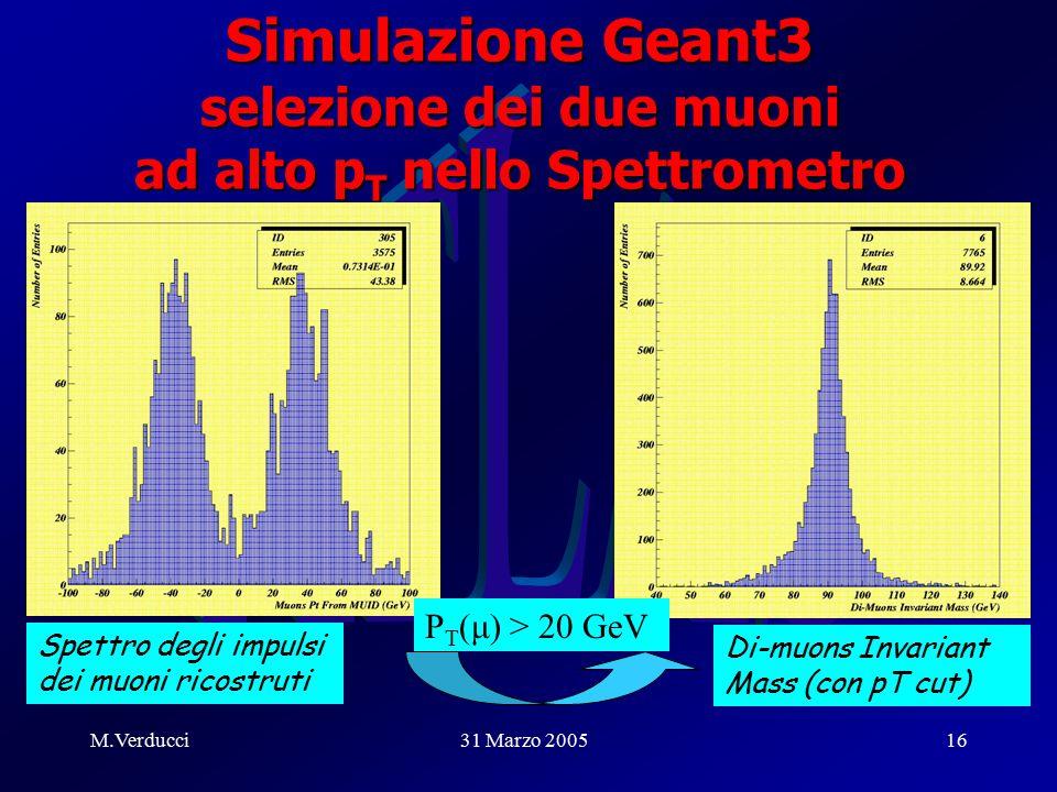 M.Verducci31 Marzo 200516 Simulazione Geant3 selezione dei due muoni ad alto p T nello Spettrometro P T (μ) > 20 GeV Spettro degli impulsi dei muoni ricostruti Di-muons Invariant Mass (con pT cut)