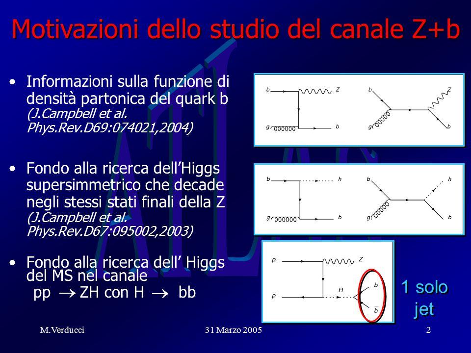 M.Verducci31 Marzo 20052 Informazioni sulla funzione di densità partonica del quark b (J.Campbell et al.
