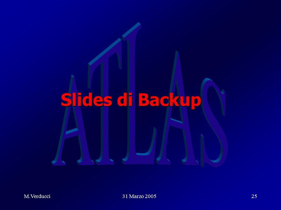 M.Verducci31 Marzo 200525 Slides di Backup