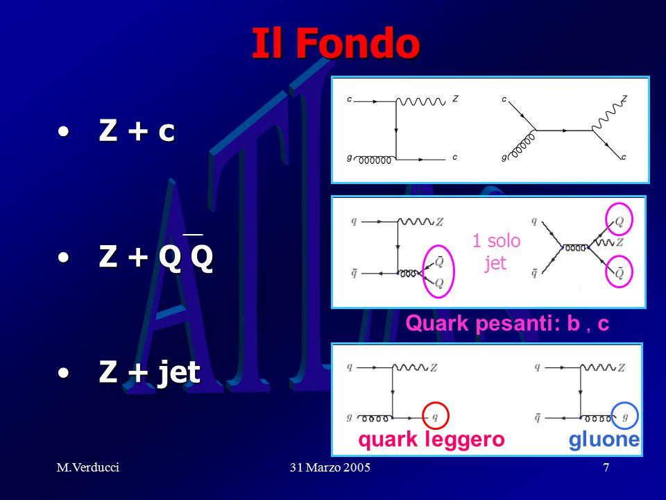M.Verducci31 Marzo 20057 Il Fondo Z + c Z + c Z + Q Q Z + Q Q Z + jet Z + jet quark leggerogluone Quark pesanti: b, c 1 solo jet