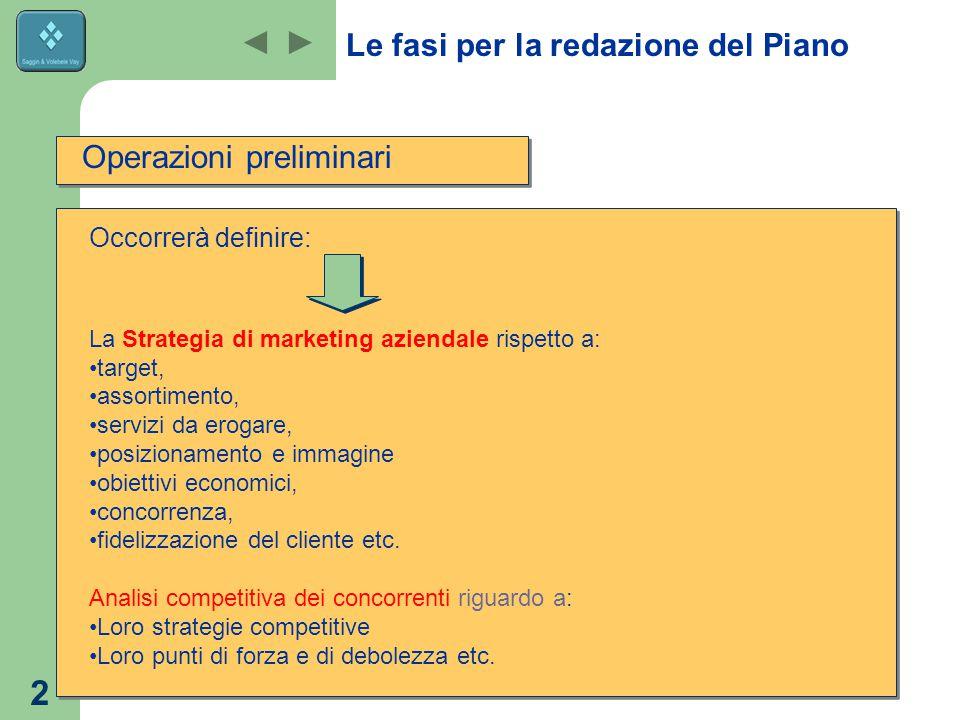 1 Il piano di marketing Corso di Formazione e Valorizzazione Stilisti