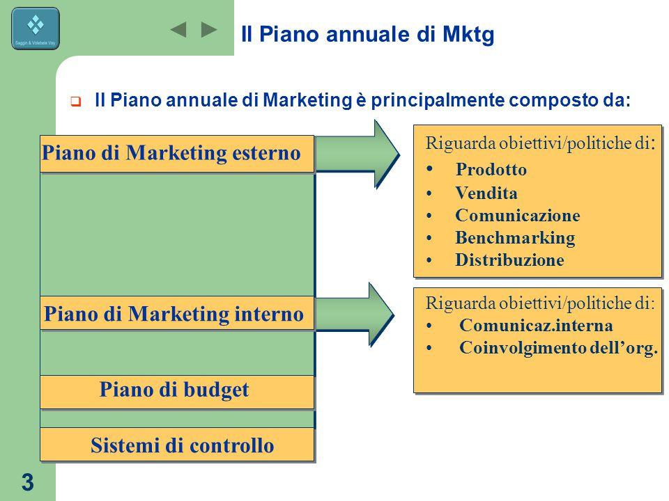 2 Occorrerà definire: La Strategia di marketing aziendale rispetto a: target, assortimento, servizi da erogare, posizionamento e immagine obiettivi ec