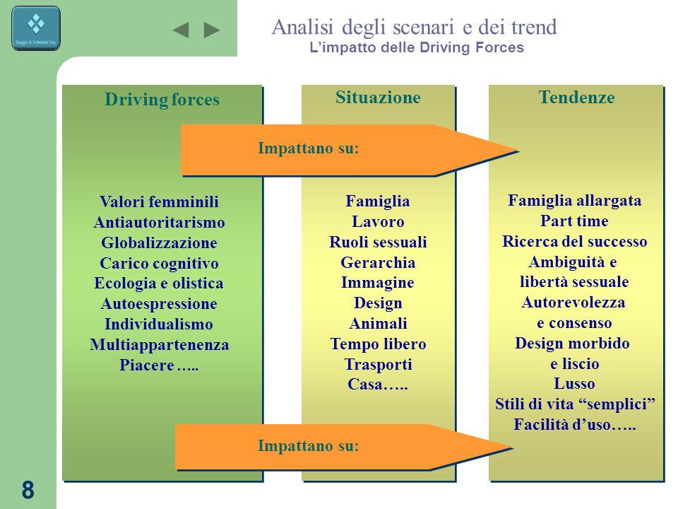 7 Lo schema di approccio Analisi degli scenari e dei trend L'analisi degli scenari e dei trend è un processo sia cognitivo che decisionale e non solo