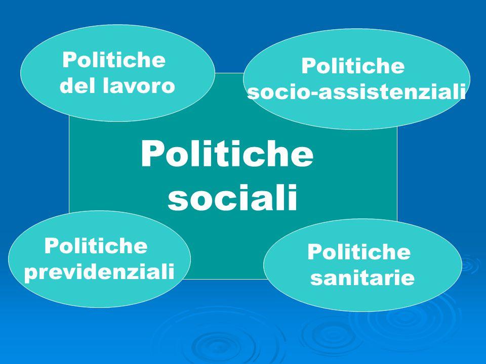 Politiche sociali Politiche previdenziali Politiche sanitarie Politiche del lavoro Politiche socio-assistenziali