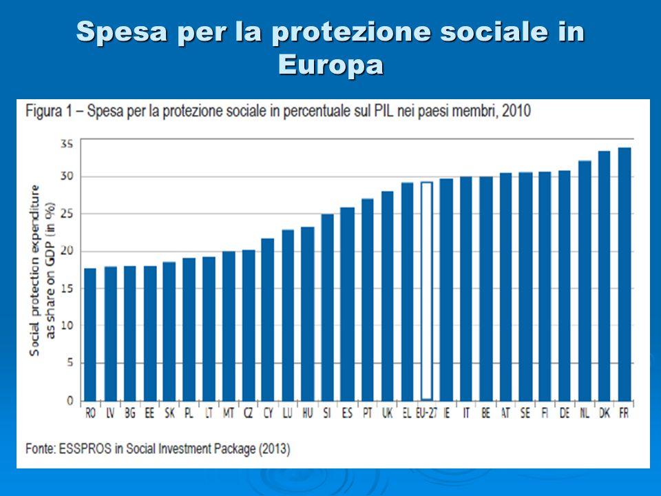 Spesa per la protezione sociale in Europa