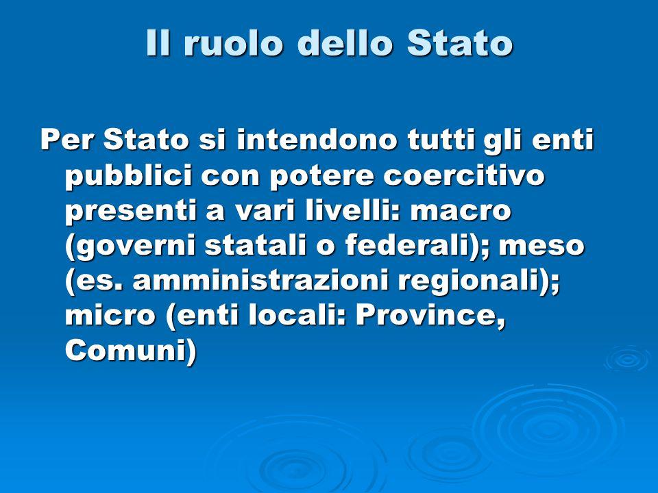Il ruolo dello Stato Per Stato si intendono tutti gli enti pubblici con potere coercitivo presenti a vari livelli: macro (governi statali o federali); meso (es.