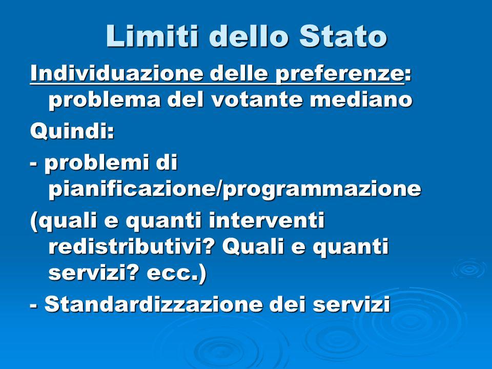 Limiti dello Stato Individuazione delle preferenze: problema del votante mediano Quindi: - problemi di pianificazione/programmazione (quali e quanti i