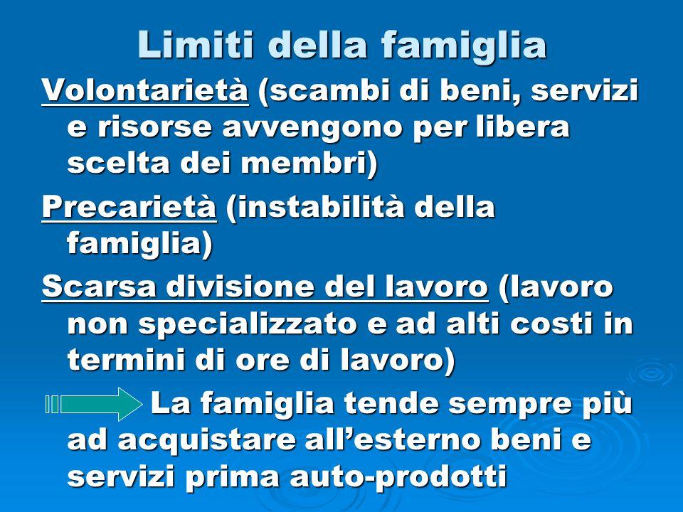 Limiti della famiglia Volontarietà (scambi di beni, servizi e risorse avvengono per libera scelta dei membri) Precarietà (instabilità della famiglia)